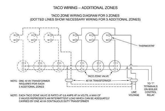 looking for taco zone valve schematic.,