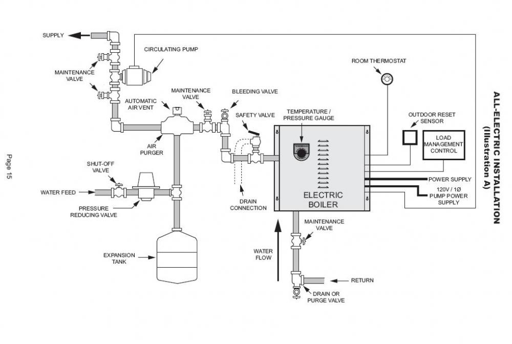 location of the circulating pump in hydronic system
