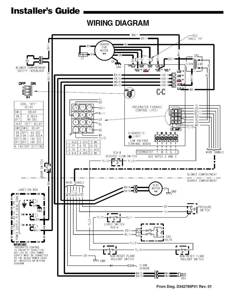 Luxaire Condenser Wiring Diagram Sh3me Carrier Electric Furnace Diagrams For Payne Trane Air Terminal Unit
