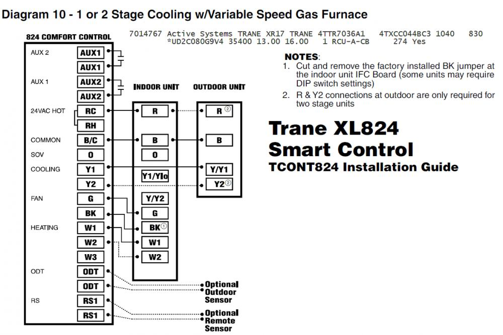 Trane XL824 wiring with a XV80 XR17 dual stages of cool