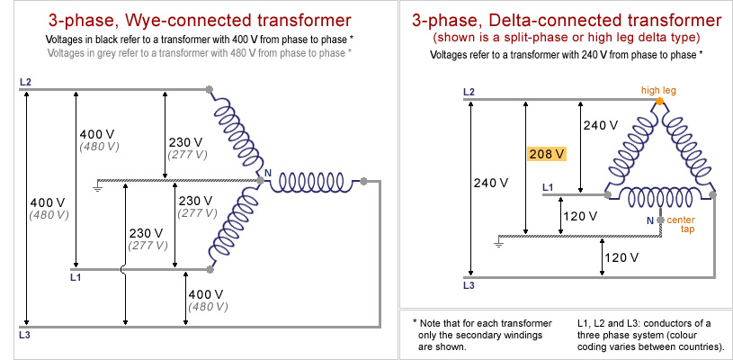 3 phase question - Page 5