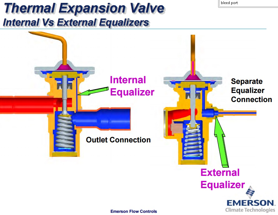 Basic Refrigeration Cycle likewise Thermostatic Expansion Valve Diagram together with Page3 moreover Txv Diagram furthermore Role Evaporator Refrigeration. on hvac txv bulb location