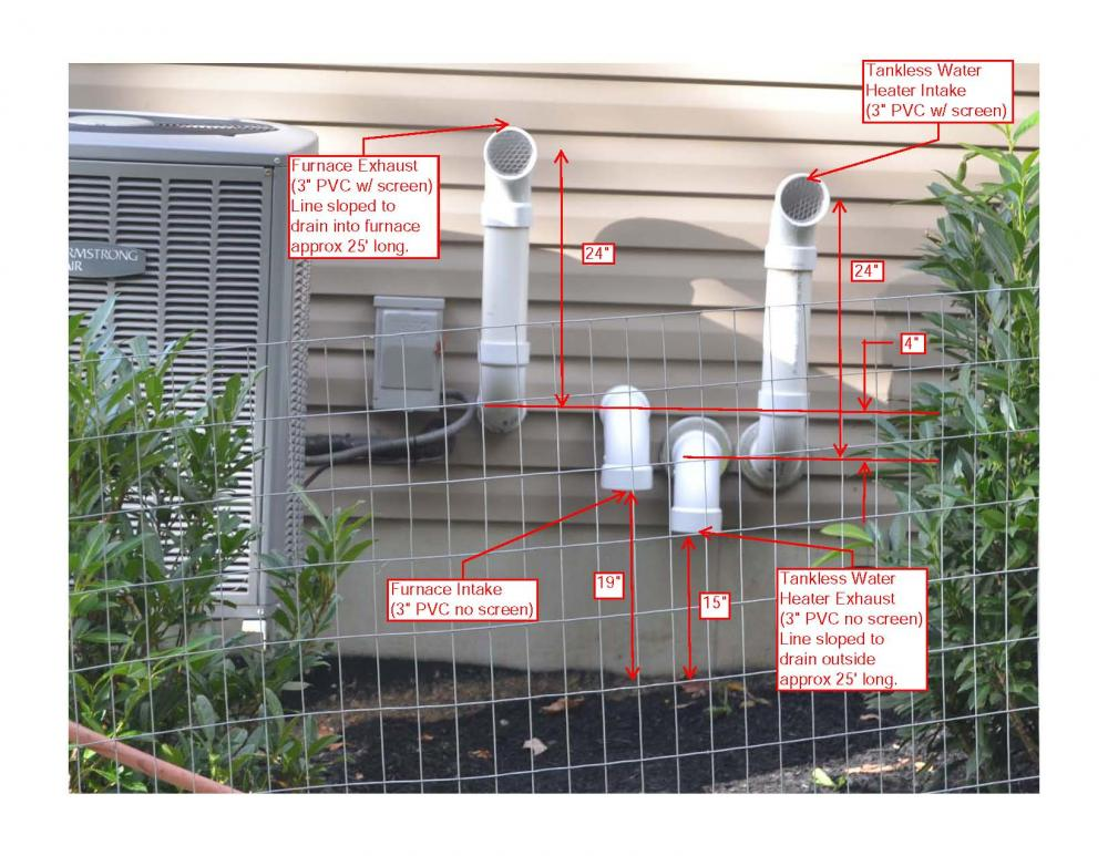 Propane Furnace Tankless Water Heater Venting Issue