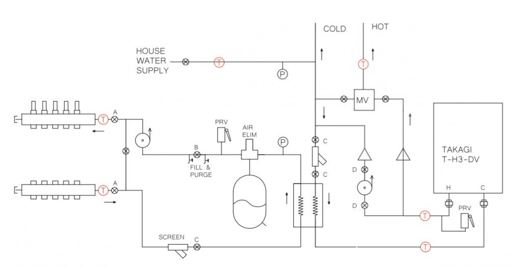 Hydronic heating system design question...