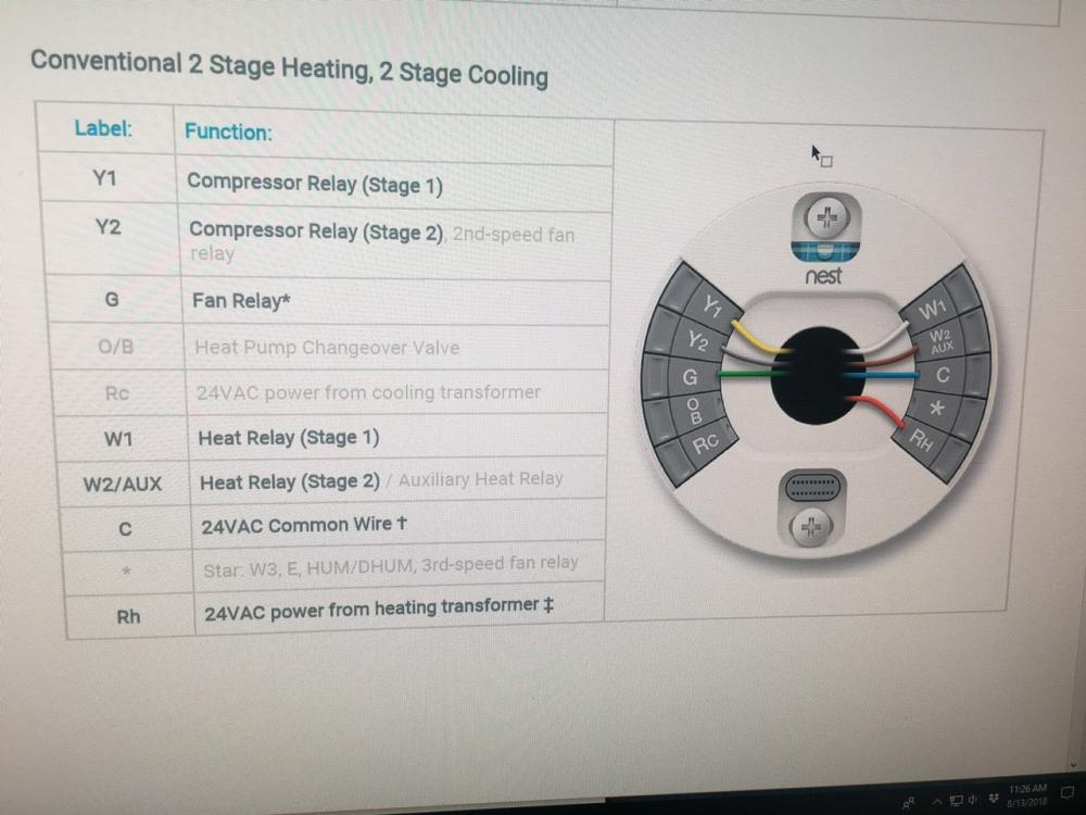 2-Stage Furnace Thermostat Wiring Diagram from hvac-talk.com