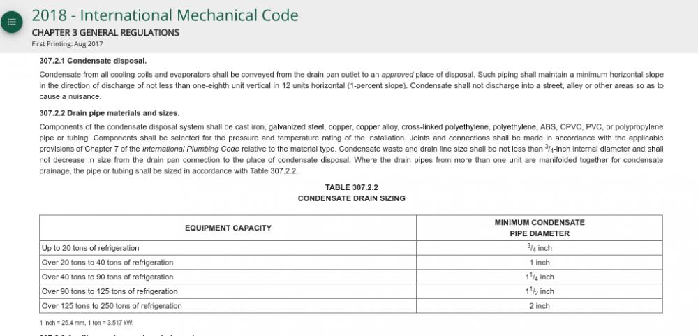 condensate line sizing chart