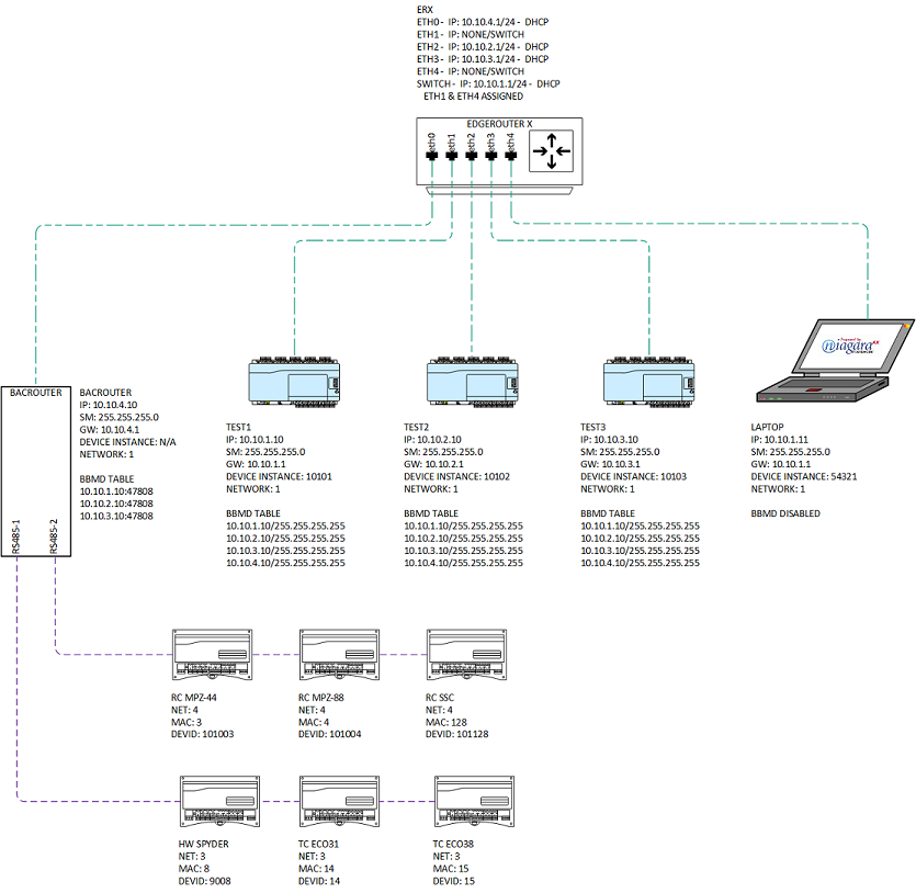 Name:  Network Setup.png