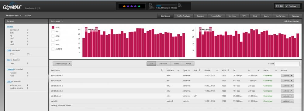 Name:  ERX Dashboard.jpg