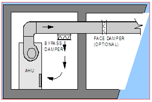 Name:  Face-and-Bypass-Dampers-Positioning.png Views: 296 Size:  7.4 KB